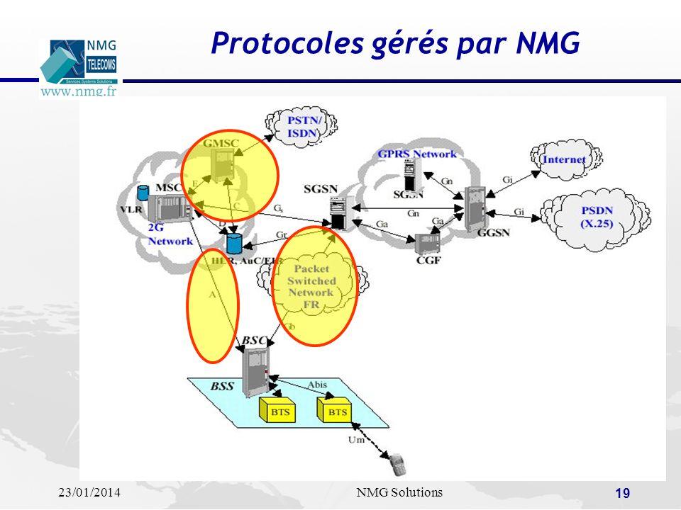 23/01/2014NMG Solutions 19 Protocoles gérés par NMG