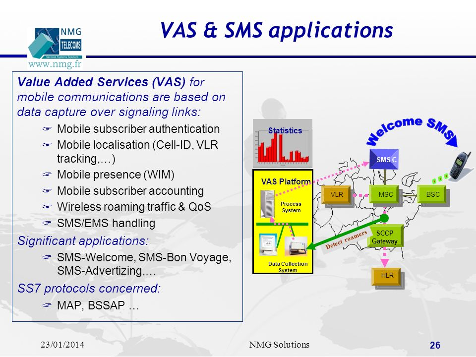 23/01/2014NMG Solutions 26 VAS & SMS applications Value Added Services (VAS) for mobile communications are based on data capture over signaling links: