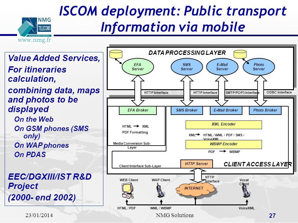23/01/2014NMG Solutions 27 ISCOM deployment: Public transport Information via mobile EFA Server Photo Server E-Mail Server SMS Server INTERNET Client