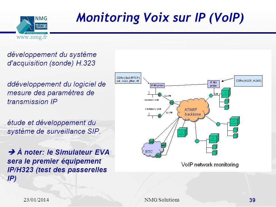 23/01/2014NMG Solutions 39 Monitoring Voix sur IP (VoIP) développement du système d'acquisition (sonde) H.323 ddéveloppement du logiciel de mesure des