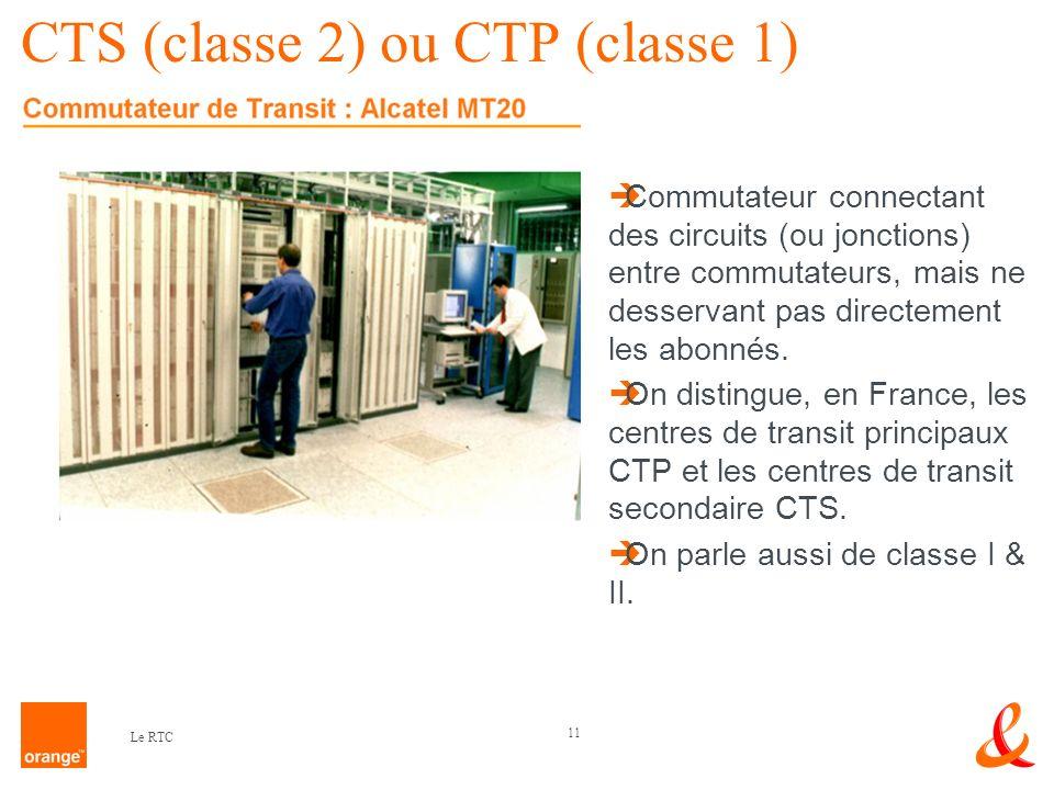 11 Le RTC CTS (classe 2) ou CTP (classe 1) Commutateur connectant des circuits (ou jonctions) entre commutateurs, mais ne desservant pas directement l