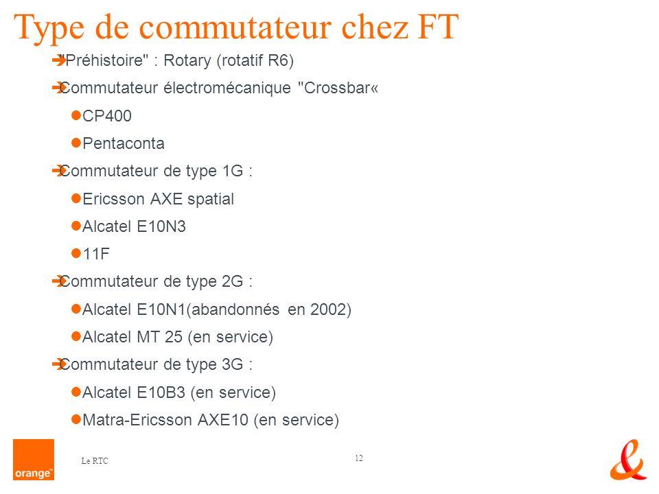 12 Le RTC