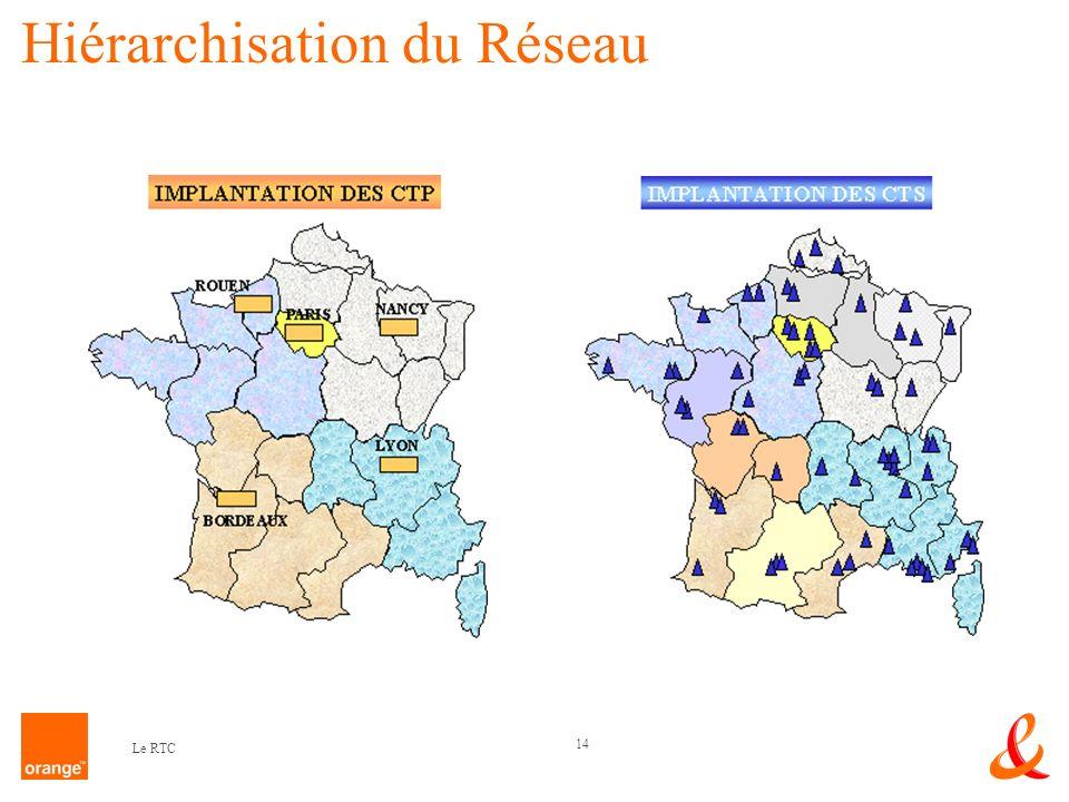 14 Le RTC Hiérarchisation du Réseau