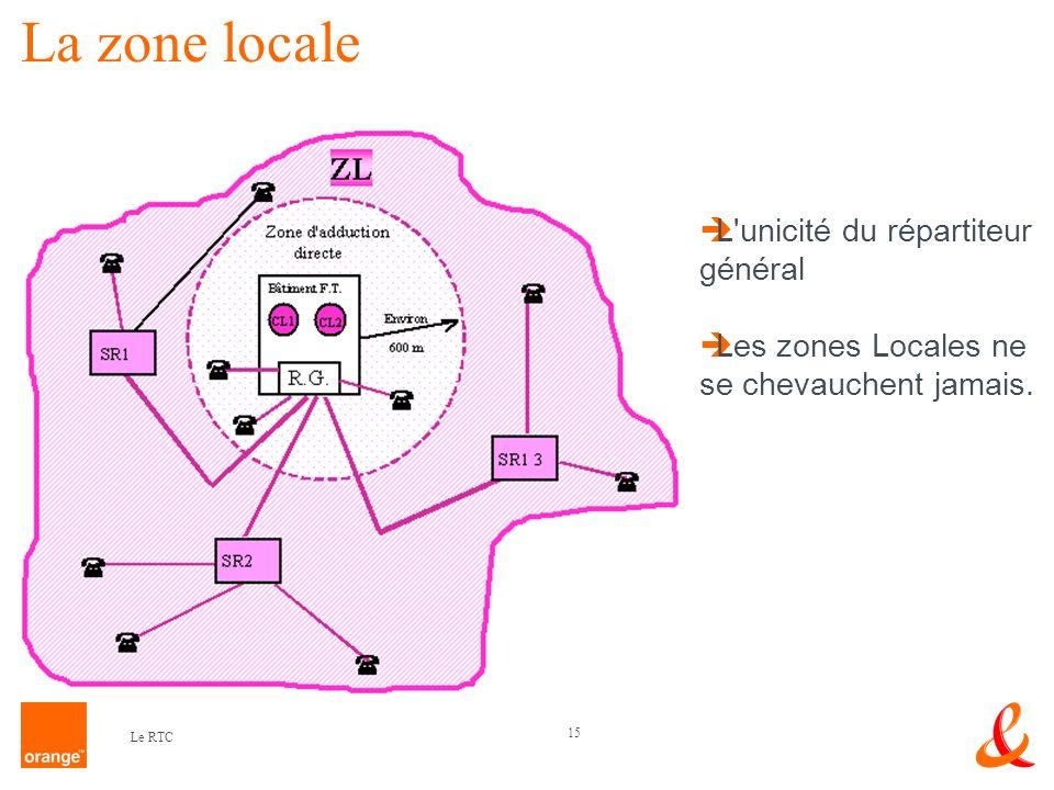15 Le RTC L'unicité du répartiteur général Les zones Locales ne se chevauchent jamais. La zone locale