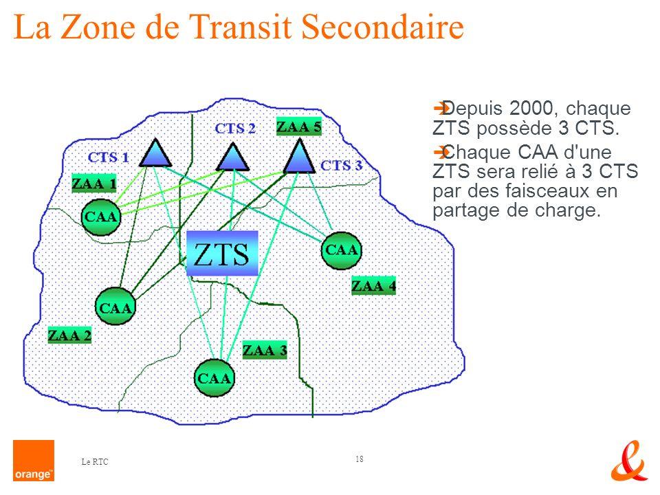 18 Le RTC Depuis 2000, chaque ZTS possède 3 CTS. Chaque CAA d'une ZTS sera relié à 3 CTS par des faisceaux en partage de charge. La Zone de Transit Se