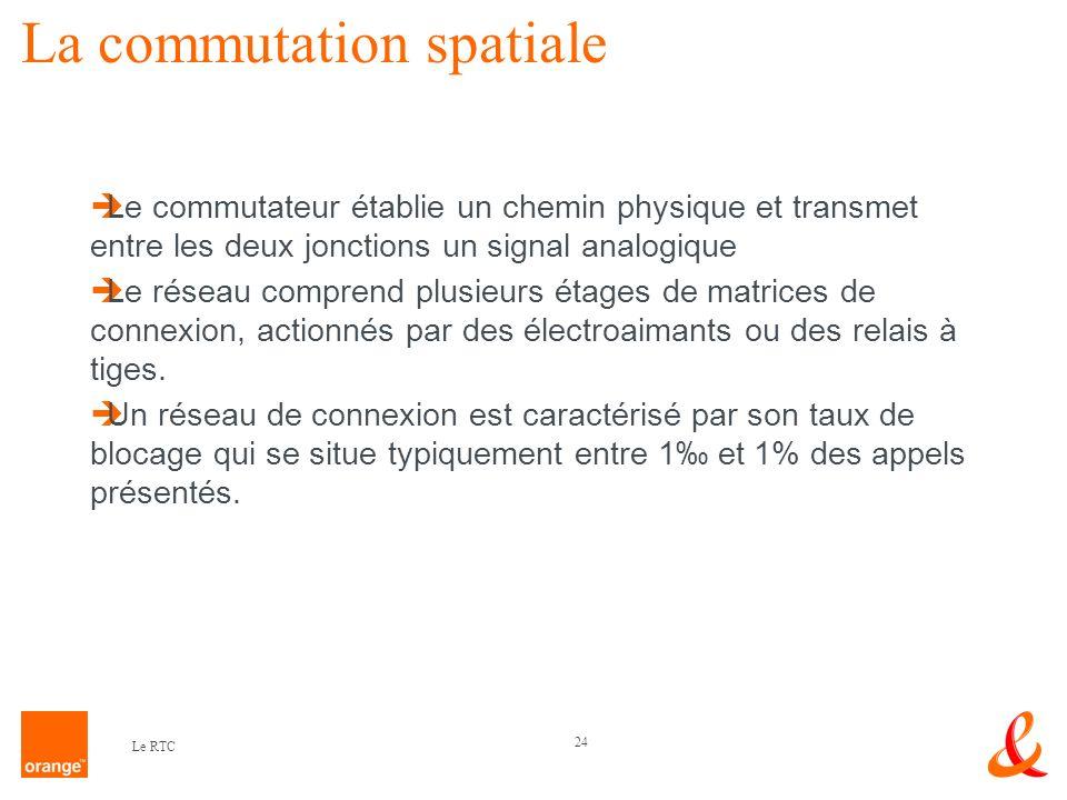 24 Le RTC La commutation spatiale Le commutateur établie un chemin physique et transmet entre les deux jonctions un signal analogique Le réseau compre
