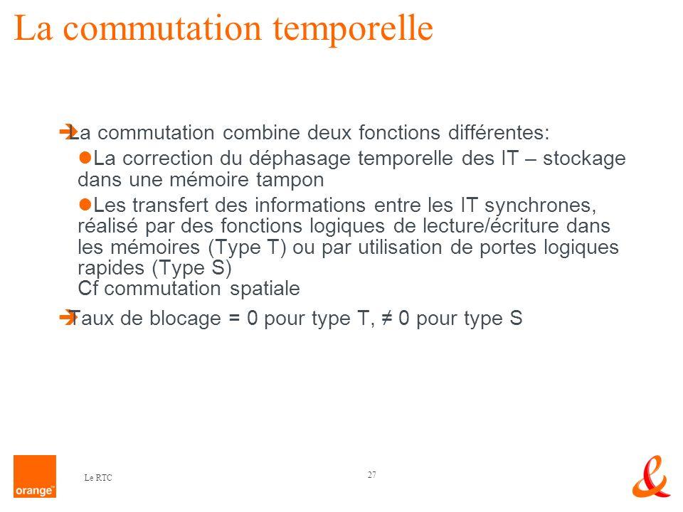 27 Le RTC La commutation temporelle La commutation combine deux fonctions différentes: La correction du déphasage temporelle des IT – stockage dans un