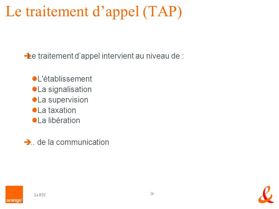 29 Le RTC Le traitement dappel (TAP) Le traitement dappel intervient au niveau de : L'établissement La signalisation La supervision La taxation La lib