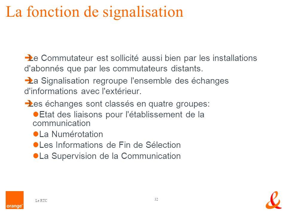 32 Le RTC La fonction de signalisation Le Commutateur est sollicité aussi bien par les installations d'abonnés que par les commutateurs distants. La S