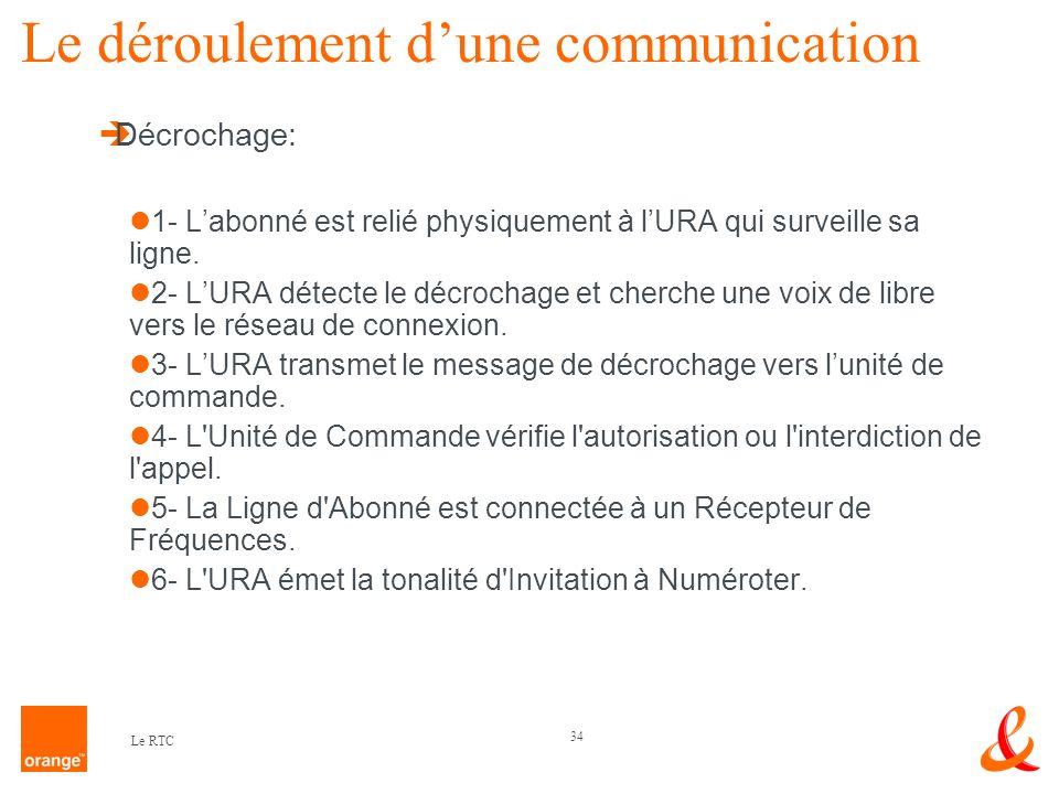 34 Le RTC Le déroulement dune communication Décrochage: 1- Labonné est relié physiquement à lURA qui surveille sa ligne. 2- LURA détecte le décrochage