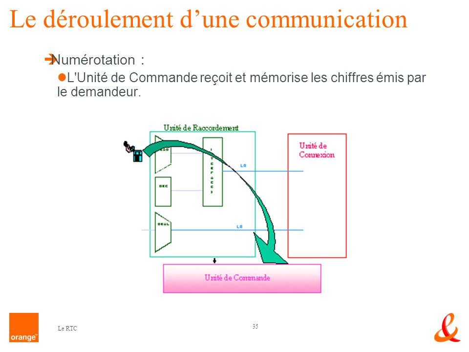 35 Le RTC Le déroulement dune communication Numérotation : L'Unité de Commande reçoit et mémorise les chiffres émis par le demandeur.