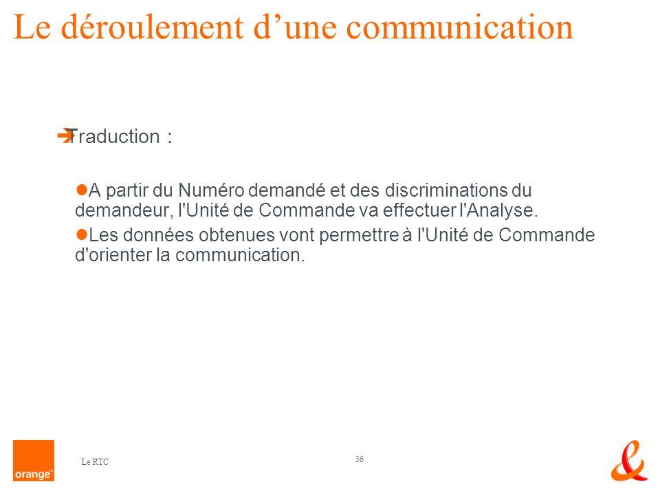 36 Le RTC Le déroulement dune communication Traduction : A partir du Numéro demandé et des discriminations du demandeur, l'Unité de Commande va effect