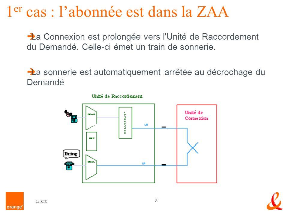 37 Le RTC 1 er cas : labonnée est dans la ZAA La Connexion est prolongée vers l'Unité de Raccordement du Demandé. Celle-ci émet un train de sonnerie.