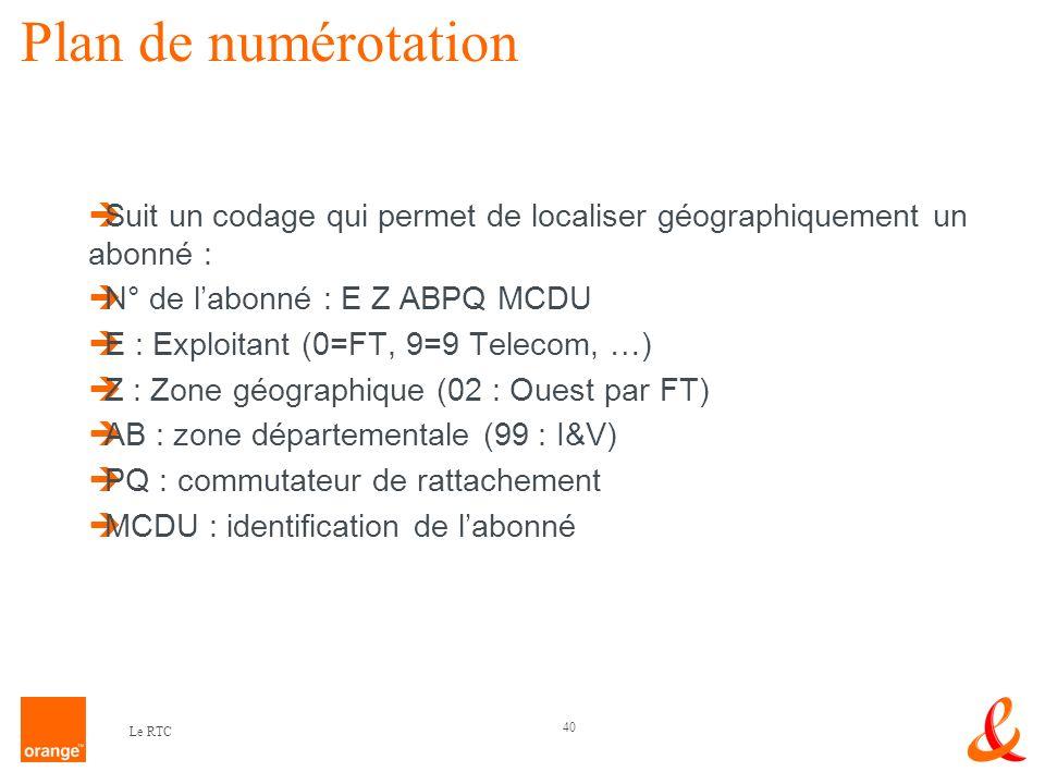 40 Le RTC Plan de numérotation Suit un codage qui permet de localiser géographiquement un abonné : N° de labonné : E Z ABPQ MCDU E : Exploitant (0=FT,