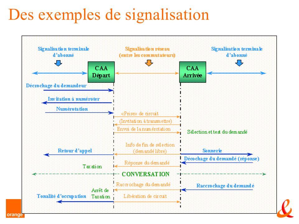 46 Le RTC Des exemples de signalisation