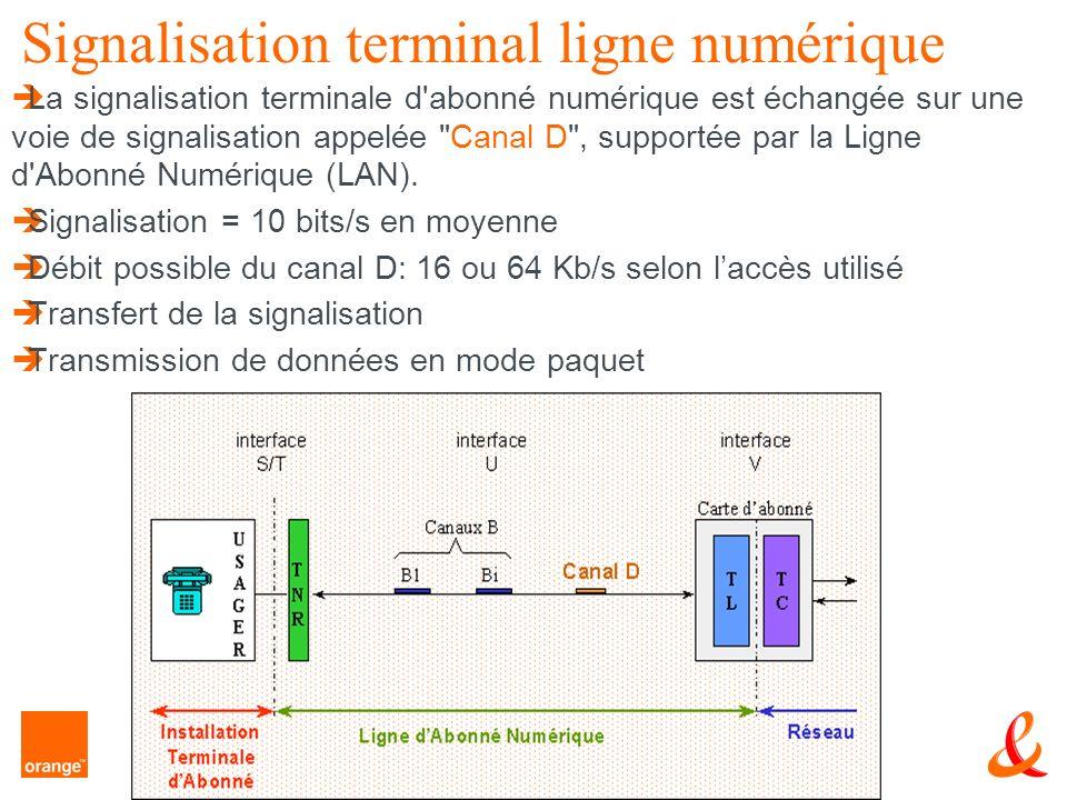 48 Le RTC Signalisation terminal ligne numérique La signalisation terminale d'abonné numérique est échangée sur une voie de signalisation appelée