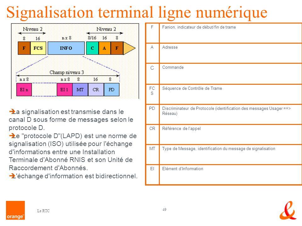 49 Le RTC FFanion, indicateur de début/fin de trame AAdresse C Commande FC S Séquence de Contrôle de Trame PDDiscriminateur de Protocole (identificati