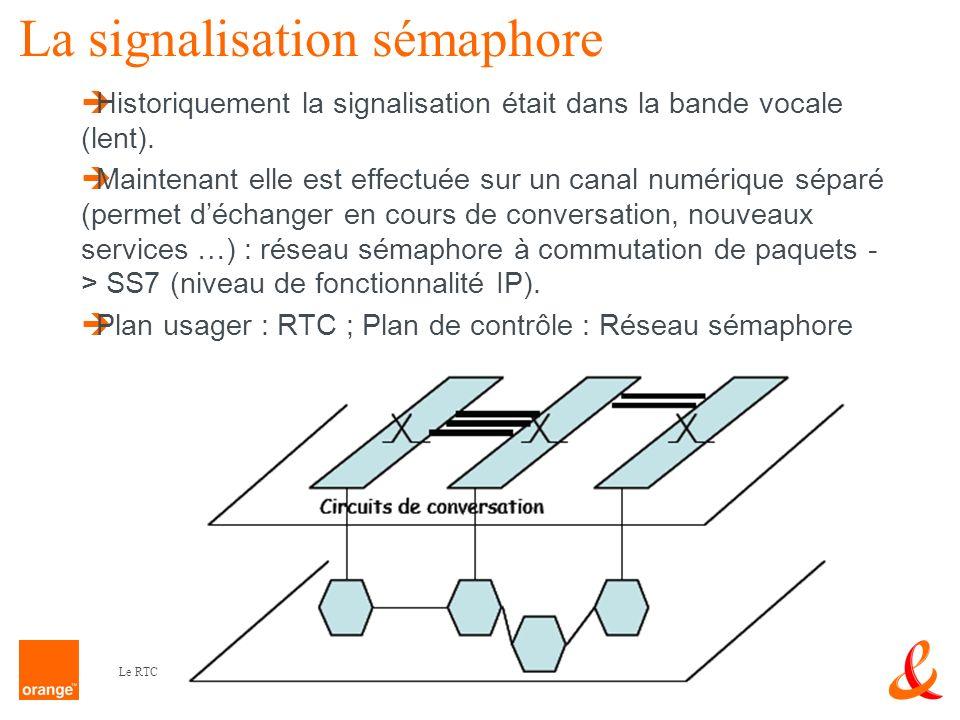 51 Le RTC La signalisation sémaphore Historiquement la signalisation était dans la bande vocale (lent). Maintenant elle est effectuée sur un canal num
