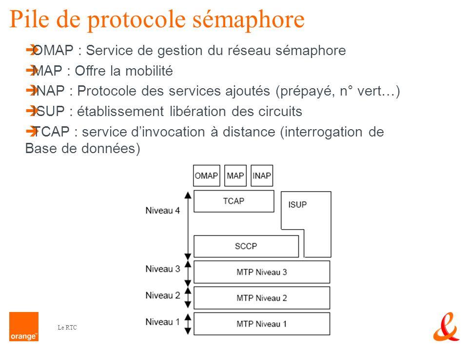 53 Le RTC Pile de protocole sémaphore OMAP : Service de gestion du réseau sémaphore MAP : Offre la mobilité INAP : Protocole des services ajoutés (pré