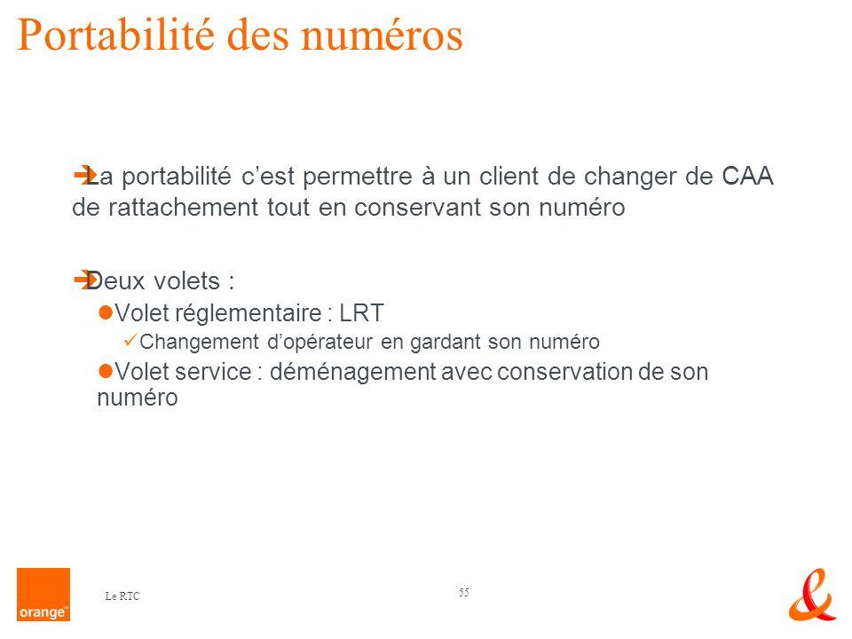 55 Le RTC Portabilité des numéros La portabilité cest permettre à un client de changer de CAA de rattachement tout en conservant son numéro Deux volet
