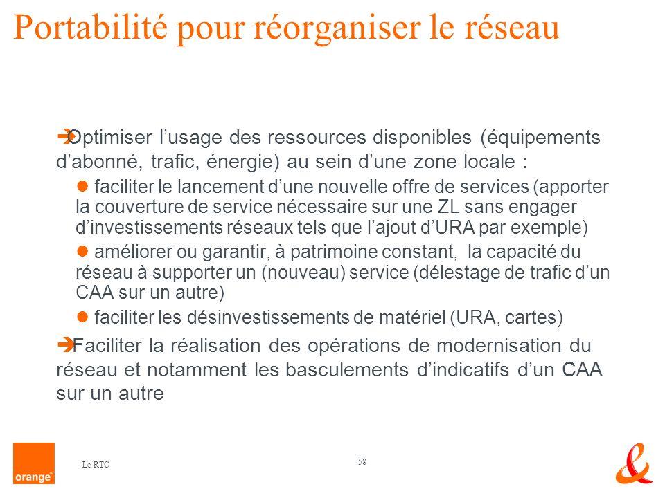 58 Le RTC Portabilité pour réorganiser le réseau Optimiser lusage des ressources disponibles (équipements dabonné, trafic, énergie) au sein dune zone