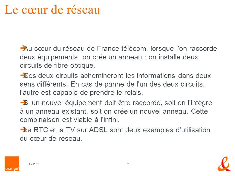 6 Le cœur de réseau Au cœur du réseau de France télécom, lorsque l'on raccorde deux équipements, on crée un anneau : on installe deux circuits de fibr