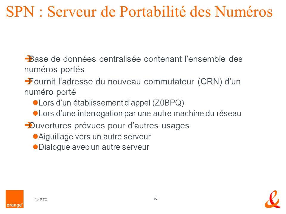 62 Le RTC SPN : Serveur de Portabilité des Numéros Base de données centralisée contenant lensemble des numéros portés Fournit ladresse du nouveau comm