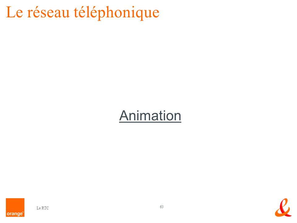 63 Le RTC Le réseau téléphonique Animation