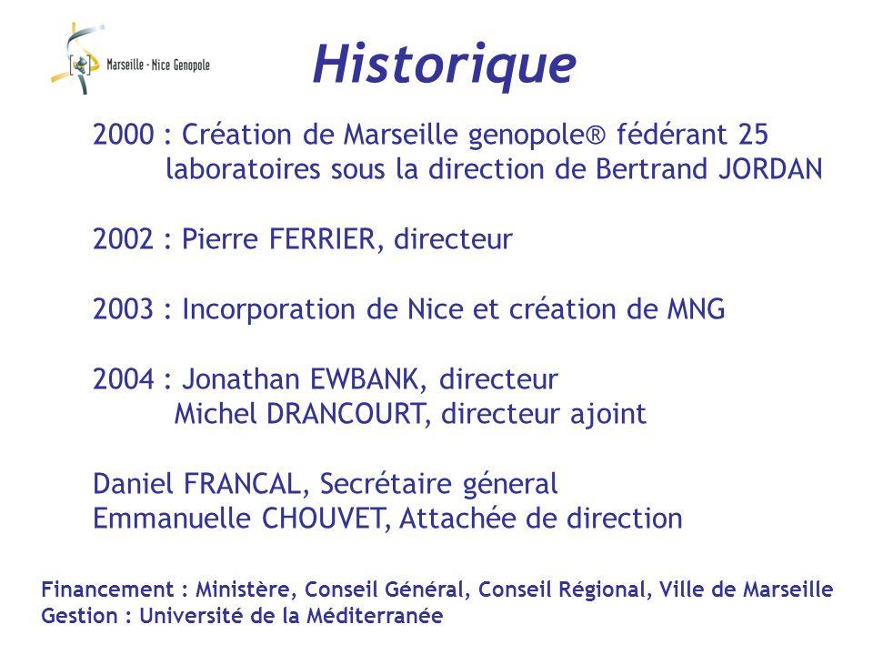 2000 : Création de Marseille genopole® fédérant 25 laboratoires sous la direction de Bertrand JORDAN 2002 : Pierre FERRIER, directeur 2003 : Incorpora