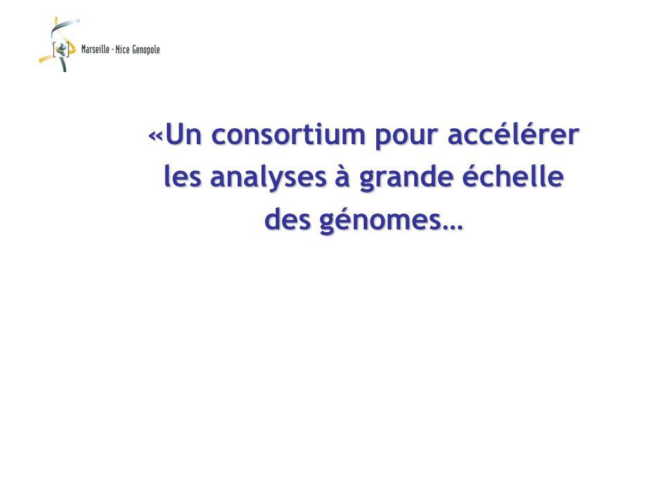 Valorisation & Valorisation & Création dentreprises Enseignement Enseignement Les 3 axes du programme génomique définis par le MENRT sont développés: Recherche Recherche