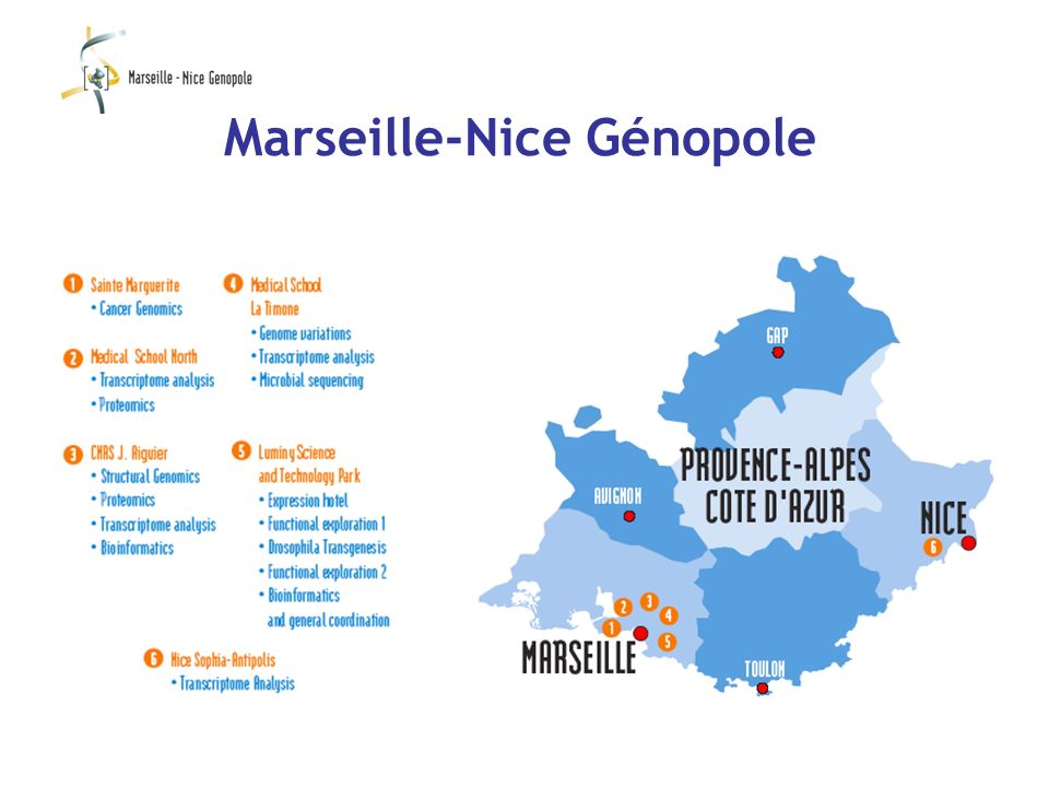 Marseille-Nice Génopole