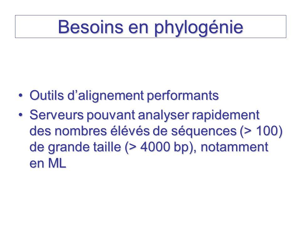 Besoins en phylogénie Outils dalignement performantsOutils dalignement performants Serveurs pouvant analyser rapidement des nombres élévés de séquence