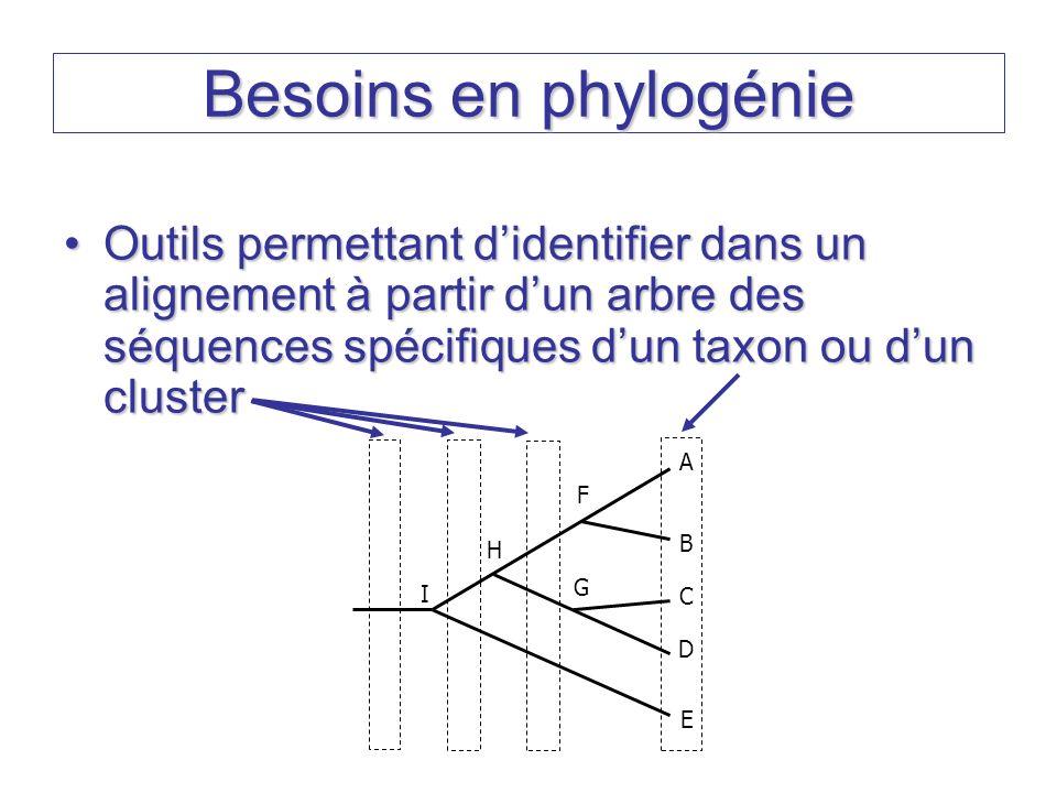 Outils permettant didentifier dans un alignement à partir dun arbre des séquences spécifiques dun taxon ou dun clusterOutils permettant didentifier da