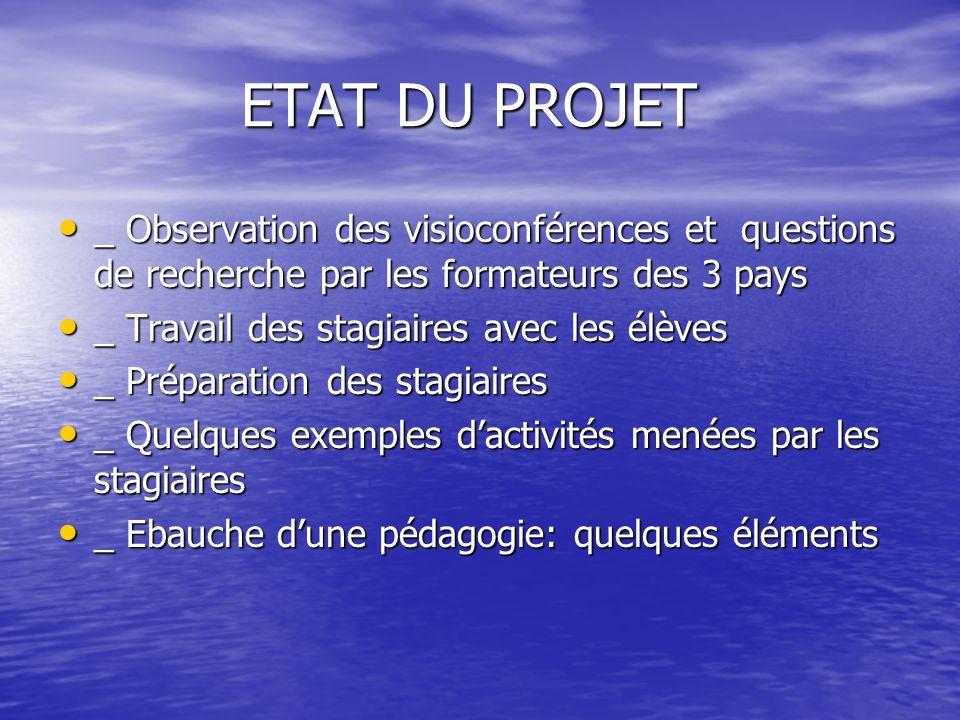 ETAT DU PROJET ETAT DU PROJET _ Observation des visioconférences et questions de recherche par les formateurs des 3 pays _ Observation des visioconfér