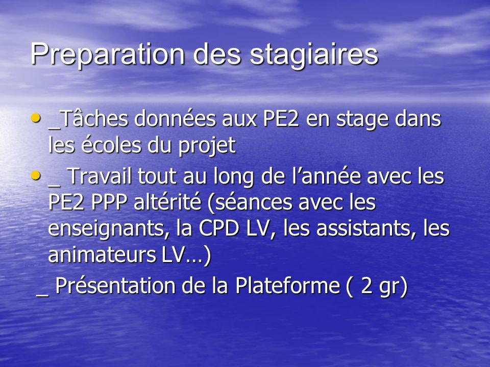 Preparation des stagiaires _Tâches données aux PE2 en stage dans les écoles du projet _Tâches données aux PE2 en stage dans les écoles du projet _ Tra