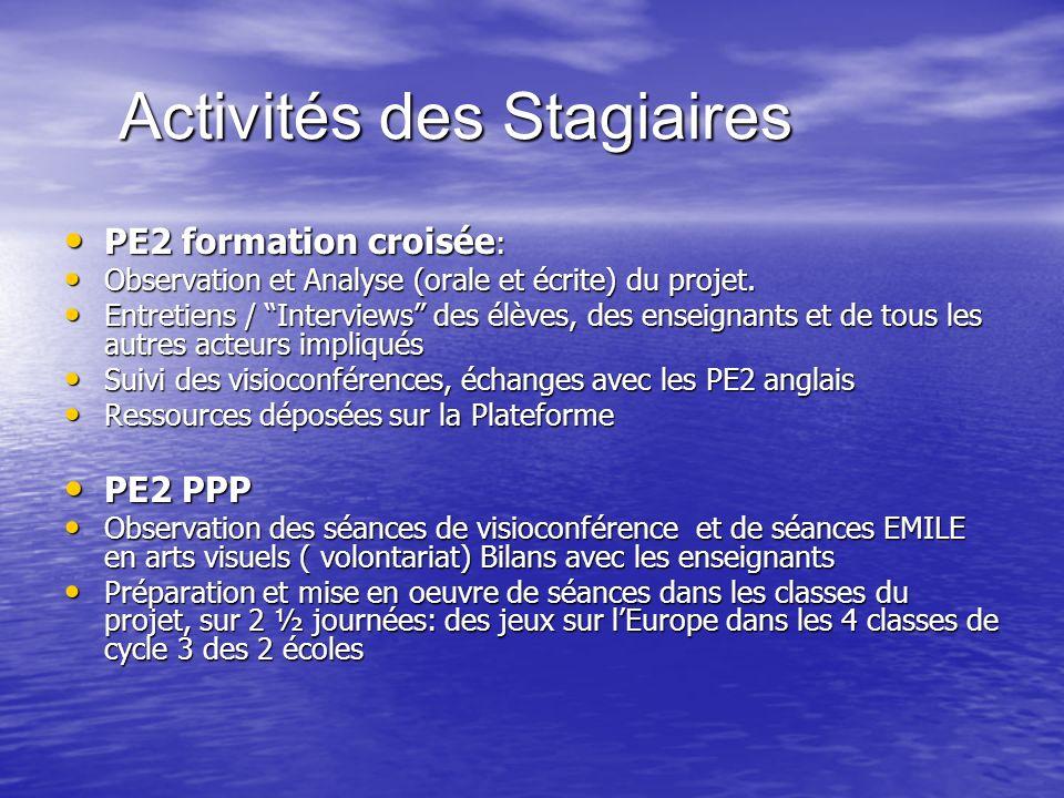 Activités des Stagiaires Activités des Stagiaires PE2 formation croisée : PE2 formation croisée : Observation et Analyse (orale et écrite) du projet.