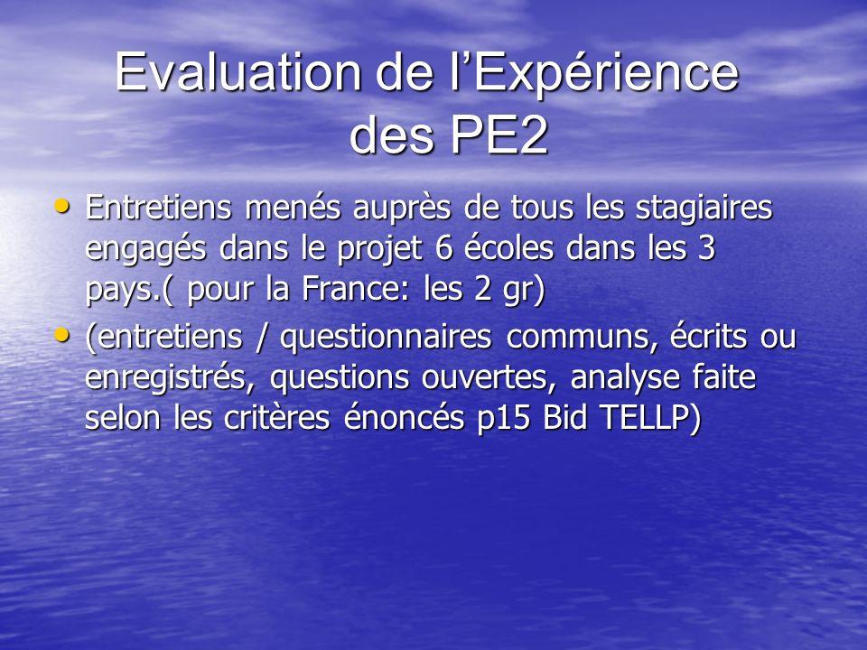 Evaluation de lExpérience des PE2 Evaluation de lExpérience des PE2 Entretiens menés auprès de tous les stagiaires engagés dans le projet 6 écoles dan