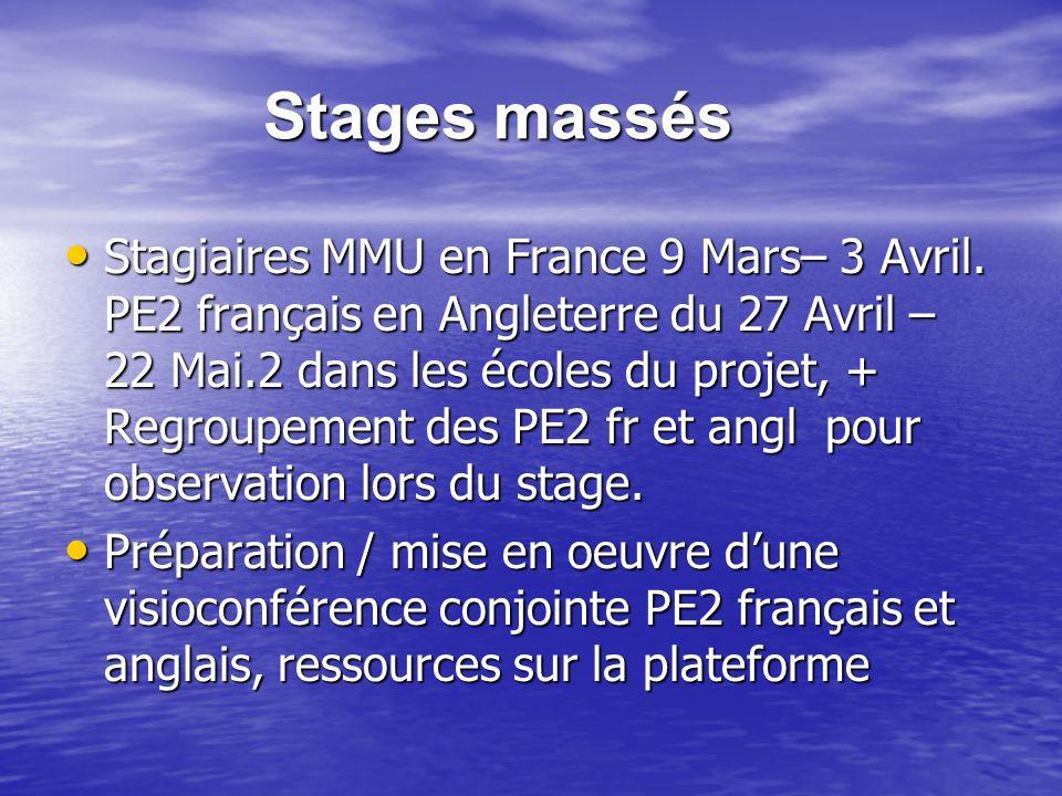 Stages massés Stages massés Stagiaires MMU en France 9 Mars– 3 Avril. PE2 français en Angleterre du 27 Avril – 22 Mai.2 dans les écoles du projet, + R