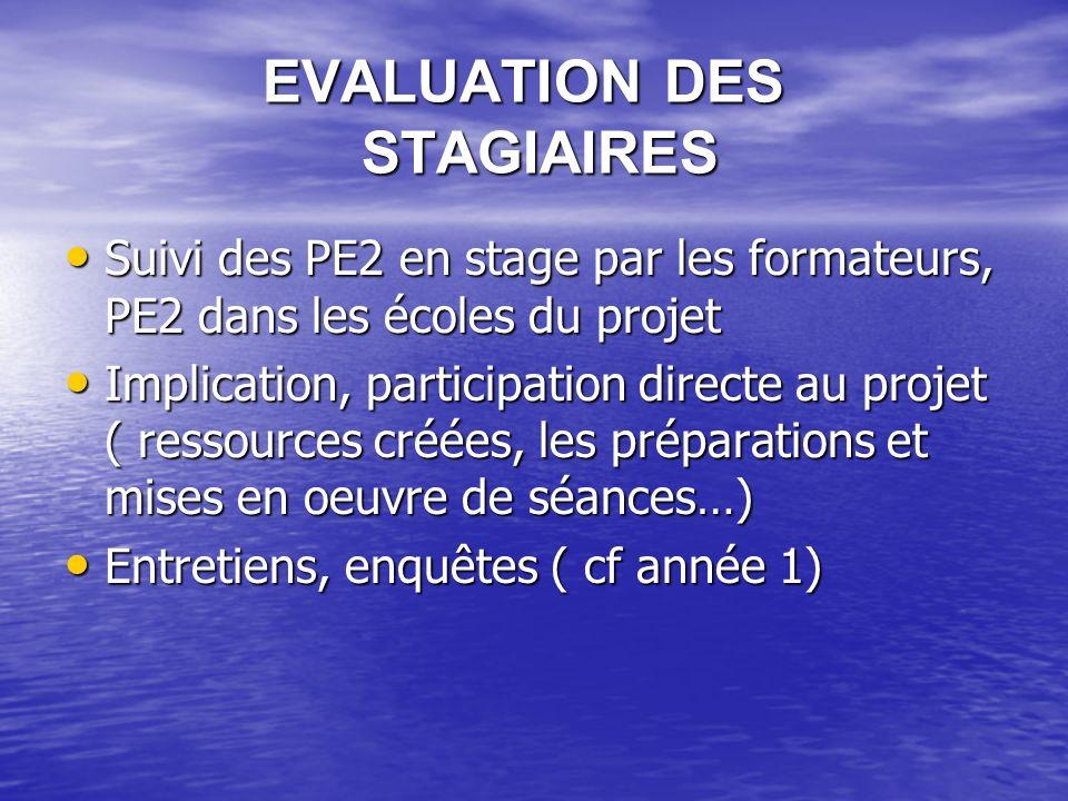 EVALUATION DES STAGIAIRES EVALUATION DES STAGIAIRES Suivi des PE2 en stage par les formateurs, PE2 dans les écoles du projet Suivi des PE2 en stage pa