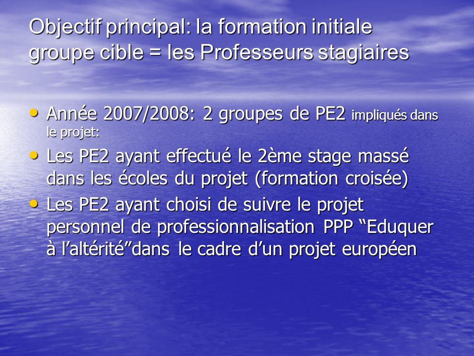 Objectif principal: la formation initiale groupe cible = les Professeurs stagiaires Année 2007/2008: 2 groupes de PE2 impliqués dans le projet: Année