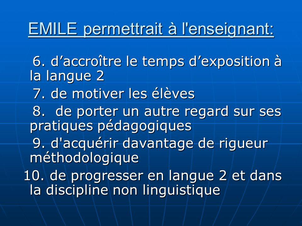 EMILE permettrait à l'enseignant: 6. daccroître le temps dexposition à la langue 2 6. daccroître le temps dexposition à la langue 2 7. de motiver les