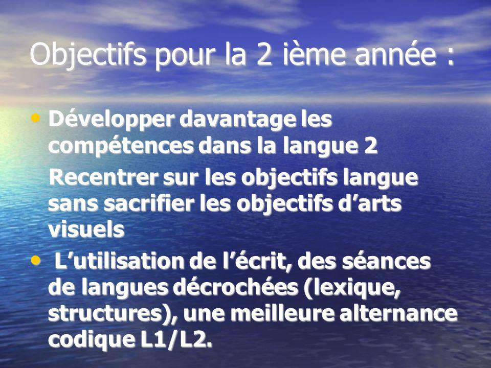 Objectifs pour la 2 ième année : Développer davantage les compétences dans la langue 2 Développer davantage les compétences dans la langue 2 Recentrer