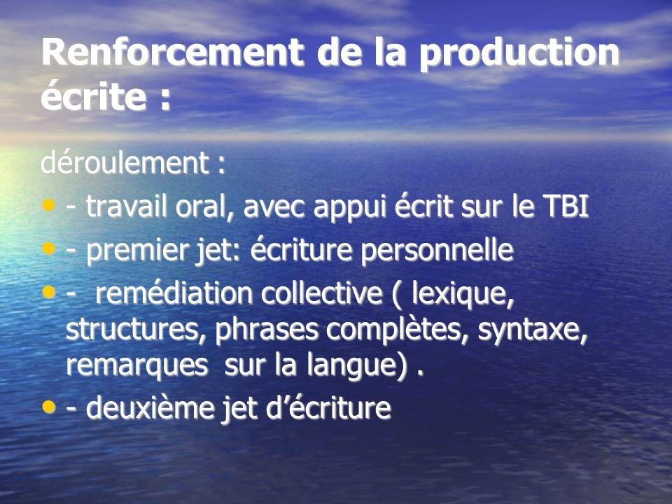 Renforcement de la production écrite : déroulement : - travail oral, avec appui écrit sur le TBI - travail oral, avec appui écrit sur le TBI - premier