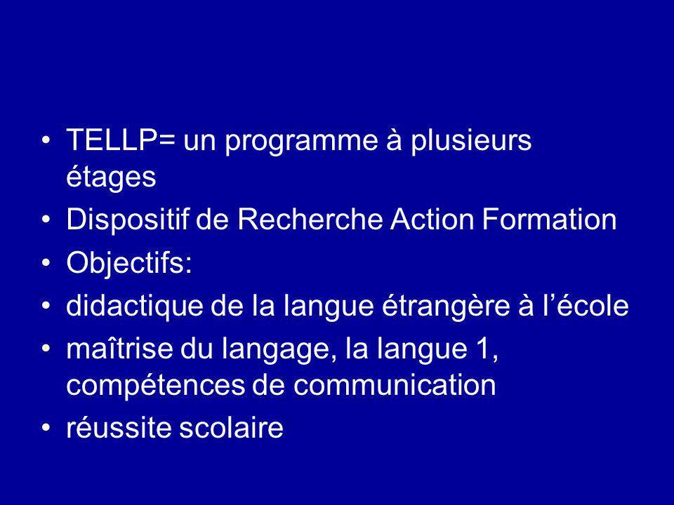 TELLP= un programme à plusieurs étages Dispositif de Recherche Action Formation Objectifs: didactique de la langue étrangère à lécole maîtrise du langage, la langue 1, compétences de communication réussite scolaire