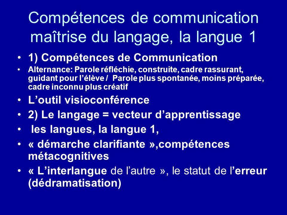 Compétences de communication maîtrise du langage, la langue 1 1) Compétences de Communication Alternance: Parole réfléchie, construite, cadre rassurant, guidant pour lélève / Parole plus spontanée, moins préparée, cadre inconnu plus créatif Loutil visioconférence 2) Le langage = vecteur dapprentissage les langues, la langue 1, « démarche clarifiante »,compétences métacognitives « Linterlangue de lautre », le statut de lerreur (dédramatisation)