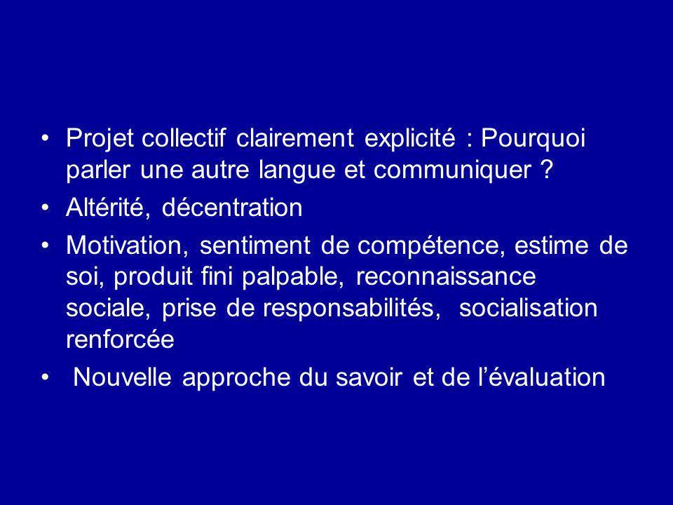 Projet collectif clairement explicité : Pourquoi parler une autre langue et communiquer .