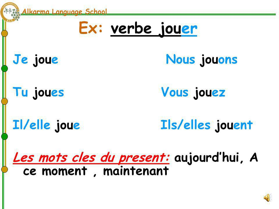 Alkarma Language School Revision les verbes du 1er groupe au présent Ex: jouer, parler, ecouter Je ………e Nous ……….ons Tu ……..es Vous ………ez Il – elle ……