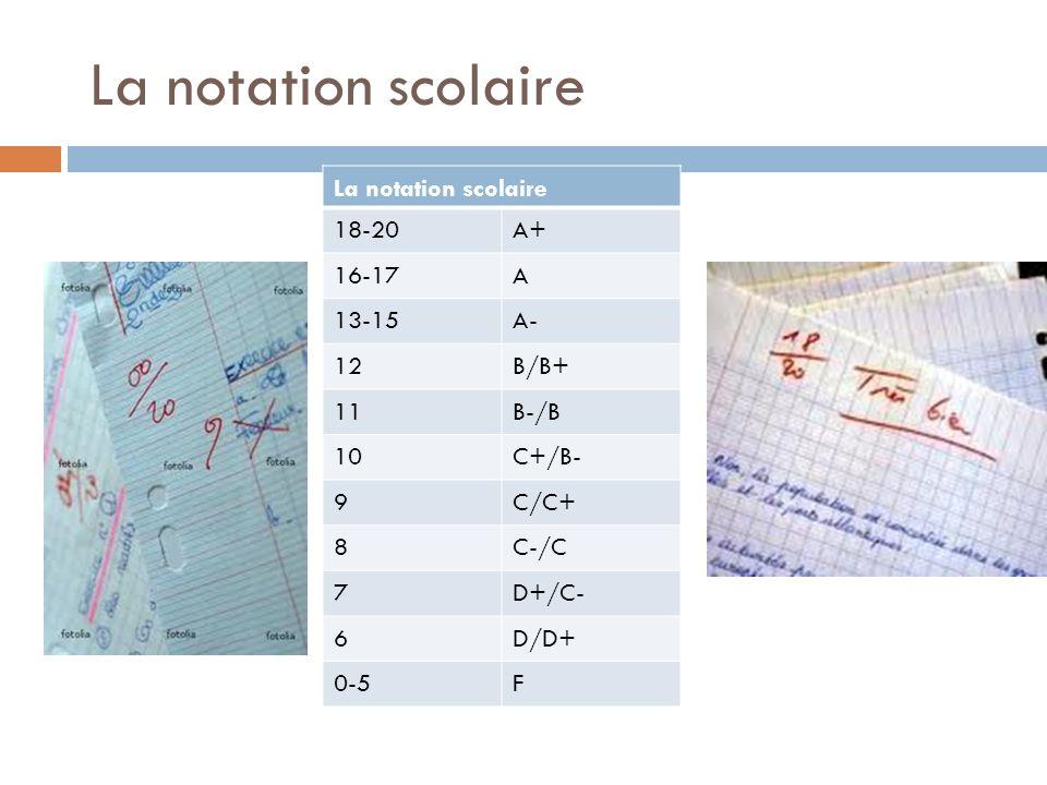 La notation scolaire 18-20A+ 16-17A 13-15A- 12B/B+ 11B-/B 10C+/B- 9C/C+ 8C-/C 7D+/C- 6D/D+ 0-5F