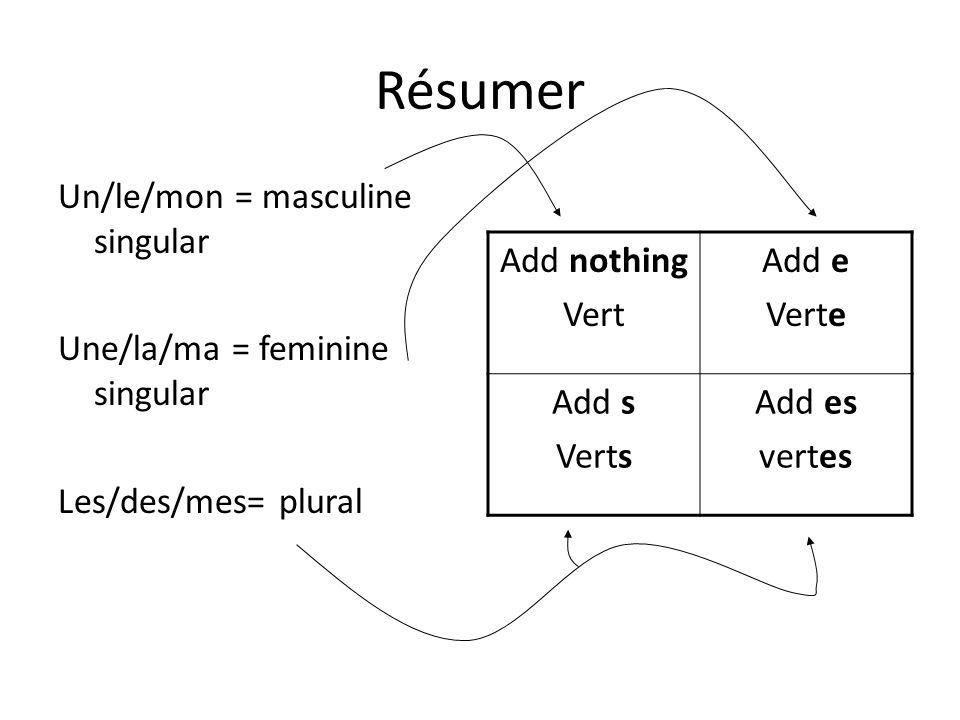 Résumer Un/le/mon = masculine singular Une/la/ma = feminine singular Les/des/mes= plural Add nothing Vert Add e Verte Add s Verts Add es vertes