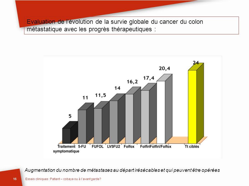 La France participe à plus du tiers des études de phase I ( 1ère étude réalisée chez lhomme après étude sur cultures cellulaires et animal ) réalisées en Europe la France participe à plus des ¾ des études internationales de phases II et III,